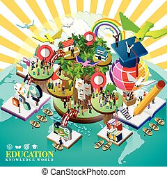education over world concept