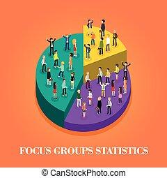 flat 3d isometric design of focus group statistics