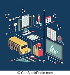 flat 3d isometric education concept illustration