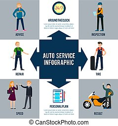 Flat Car Repair Infographic Concept