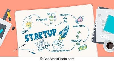 Flat design concept for startup