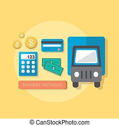 flat design concept of payment methods