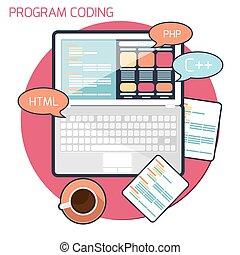 Flat design concept of program coding laptop