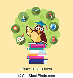 flat design for knowledge grows concept with an owl over yellow
