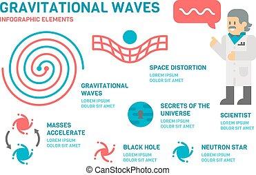 Flat design gravitational waves infographic illustration...