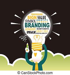 flat design vector illusration concept of branding