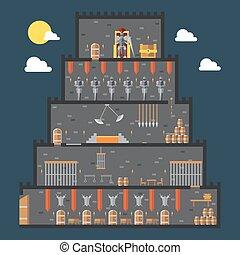 Flat design of castle dungeon internal illustration vector