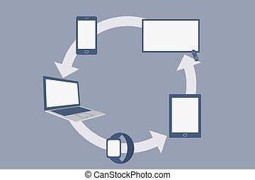 Flat Design Smart Devices, Social Network Concept. Vector Illustration