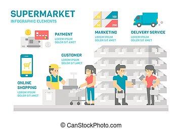 Flat design supermarket infographic