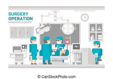 Flat design surgery operating room illustration vector