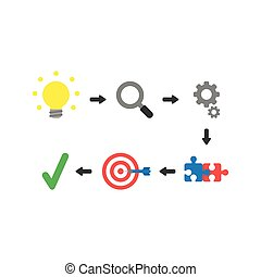 Flat design vector concept of success with glowing light bulb, magnifier, gears, connected puzzle, bullseye and dart, check mark