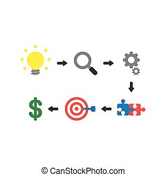 Flat design vector concept of success with glowing light bulb, magnifier, gears, connected puzzle, bullseye and dart, dollar
