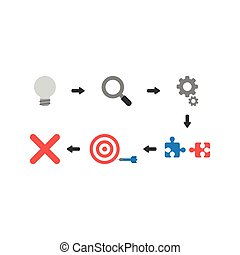 Flat design vector concept of unsuccess with grey light bulb, magnifier, gears, incompatible puzzle, bullseye and dart in the side, x mark