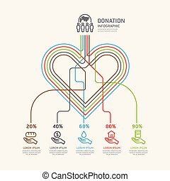 Flat linear Infographic Charity and Donation Outline concept...