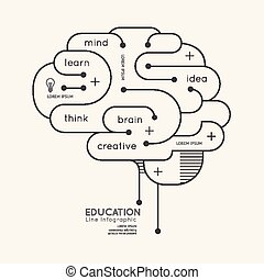 Flat linear Infographic Education Outline Brain Concept. ...