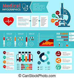 Flat medical infographics - Flat medical emergency first aid...