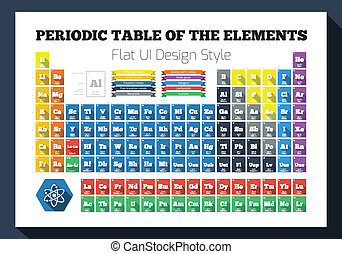 Periodic table of the chemical elements in the flat design style