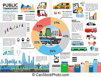 Flat Public Transport Infographic Concept - Flat public...