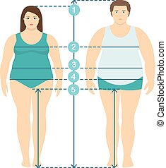 Flat style illistration of overweight man and women in full length with measurement lines of body parameters . Man and women clothes plus size measurements. Human body measurements and proportions.