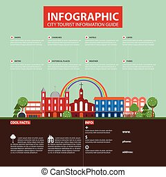 Flat Travel City Infographic Concept