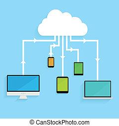 FLAT_cloud_service_02