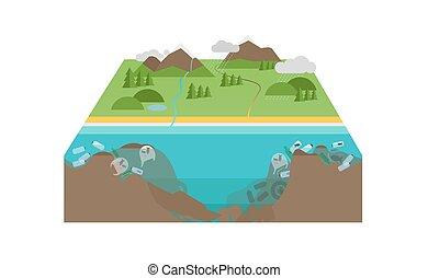 flessen, infographic, plastic, vervuiling, deel, ontworpen, ocean., water., informatieboekje , zwevend, afval, enz., anderen, landscape, 3d