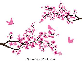 fleur cerise