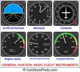 Illustration of basic flight instruments
