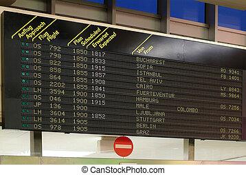 flightinformation panel