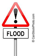 Flood warning sign.