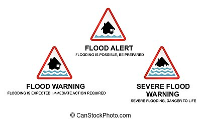 Flood warning signs - Flood alert flood warning and severe...