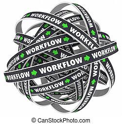 flot travail, processus, illustration, procédure, 3d, boucle, instructions