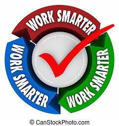 flot travail, processus, smarter, travail, système, marque, instructions, chèque, améliorer