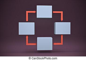 3D flow chart