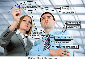 Flow Chart - Business people drawing on-line marketing...