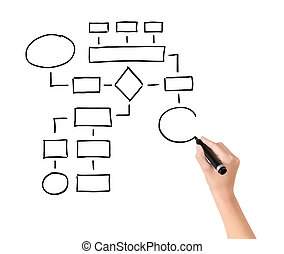 Flow chart drawing illustration - Female hand with marker...