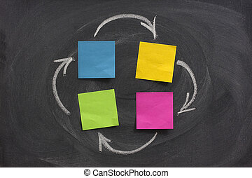 flow diagram with four blank boxes on blackboard - a flow...
