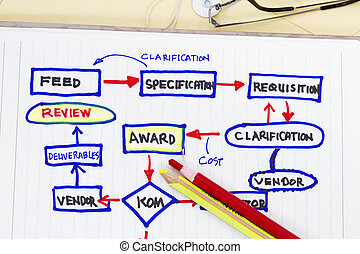 flow of engineering documents