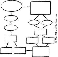 A sketched looking flowchart diagram