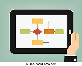 Flowchart - business man hold a tablet with flowchart