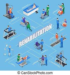flowchart, fysiotherapie, isometric