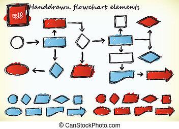 flowchart , hand-drawn