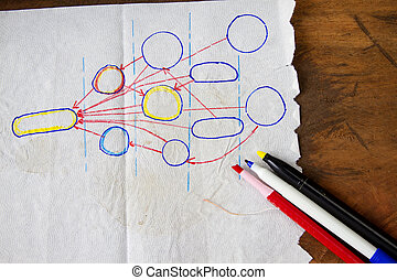 Flowchart sketch