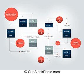 Flowchart. Template, scheme, diagram, infographic.