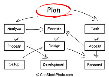 flowchart - illustration of organization chart on white...