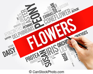 Flowers word cloud collage