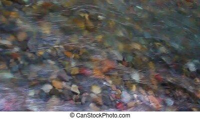 Flowing Stream Background