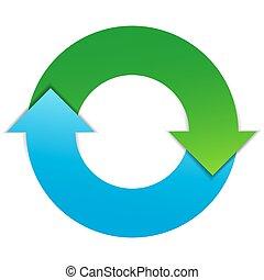 flußdiagramm, pfeile, wirtschaftskreislauf