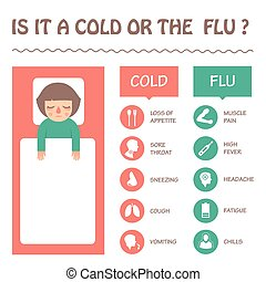 flu and cold disease symptoms infographic, vector sick icon...