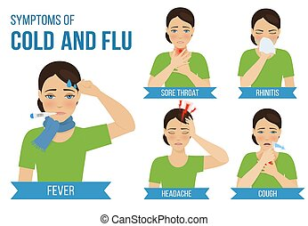 Flu and cold